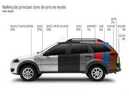 cores de carro mais comuns