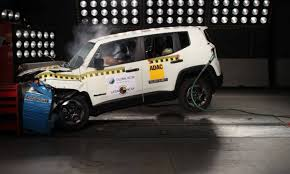 crash test latinncap