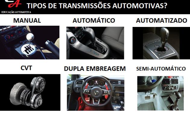 os câmbios manuais e automáticos são todos iguais?