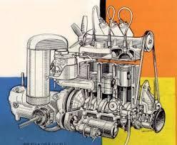 Motor 2 tempos utilizado pelo DKW