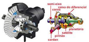 componentes diferencial