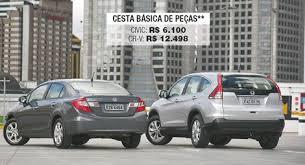 preço dos carros no brasil