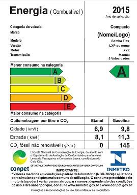selo conpet eficiência energética