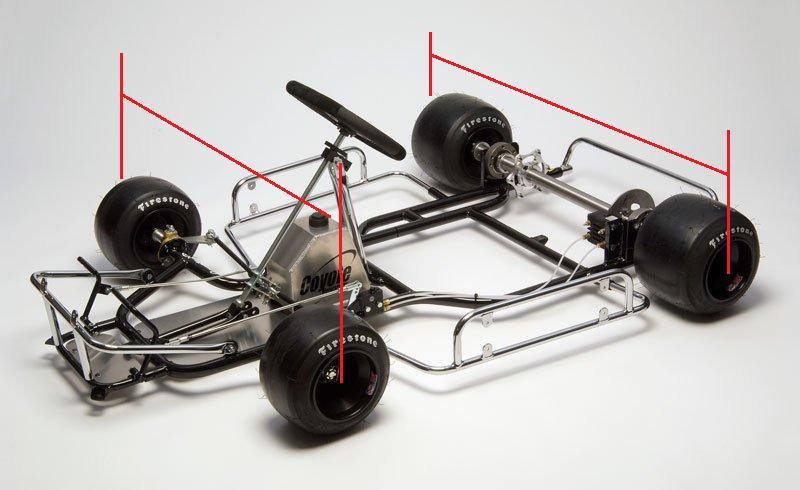 bitolas do carro largura entre as rodas