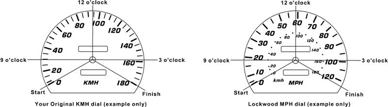 sistemas de unidades métrico inglês e internacional