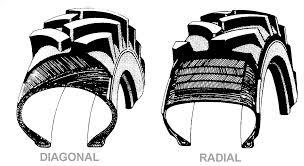 pneus diagonais e radiais