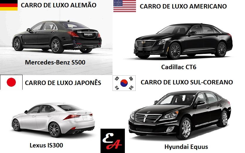 carro de luxo alemão italiano americano japonês coreano educação automotiva
