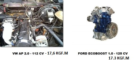 dicionário gearhear potencia torque ap 2.0 ecoboost 1.0