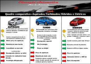 aspirado_turbo_hibrido