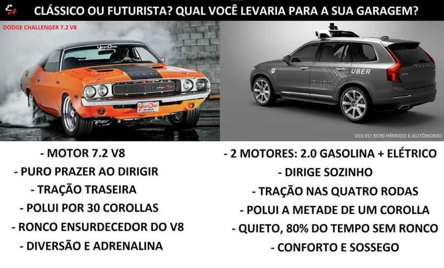 clássico ou futurista? V8 gasolina esportivo tração traseira SUV híbrido autônomo