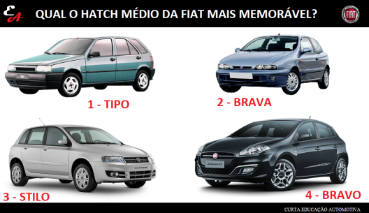 hatches da fiat tipo brava stilo bravo