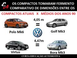 memes educação automotiva vw compactos 2018 médios anos 90