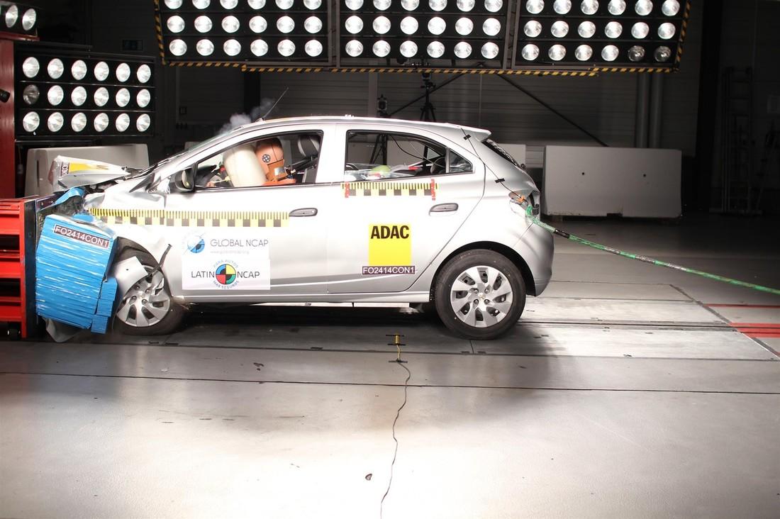 Notas De Crash Tests Dos Carros Mais Vendidos Do Brasil