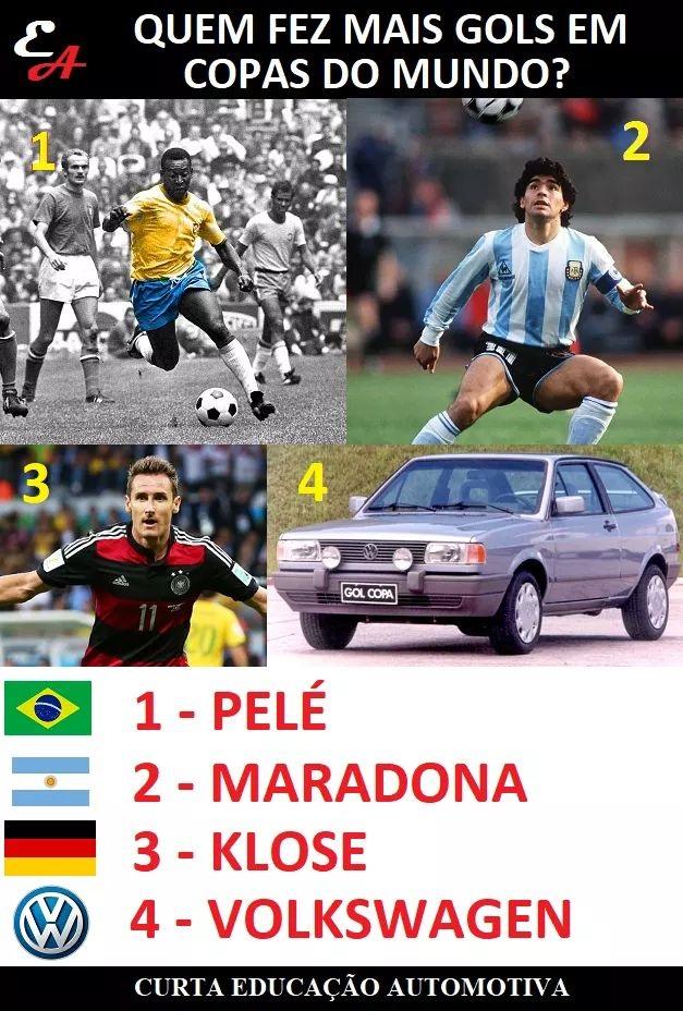 volkswagen fez mais gols em copas do mundo