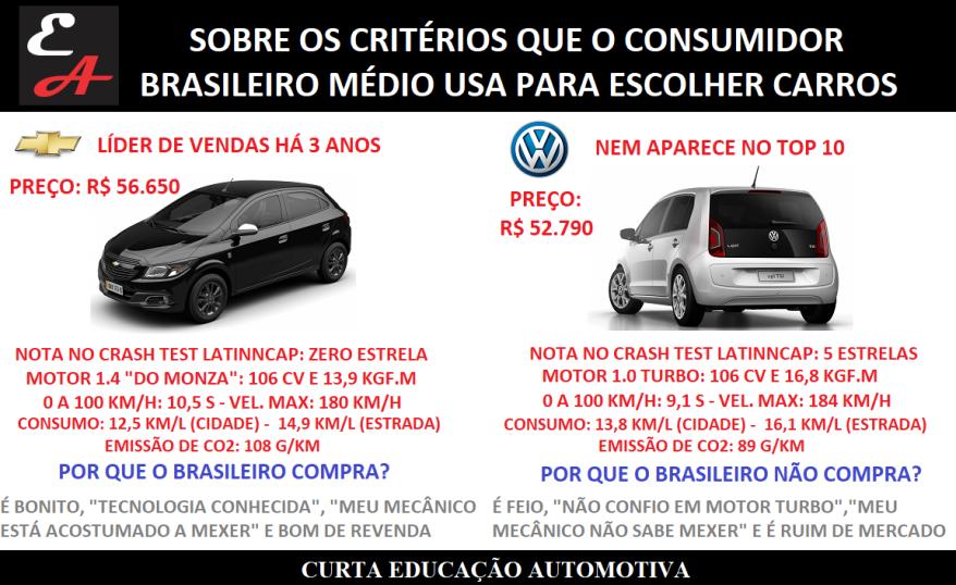 meme up vs onix educação automotiva