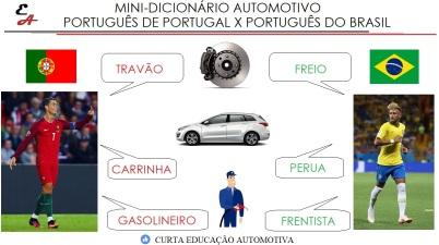 Português do Brasil x Português de Portugal - Palavras e Termos automotivos